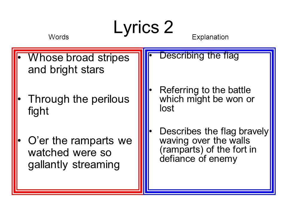 Lyrics 2 Whose broad stripes and bright stars Through the perilous fight O'er the ramparts we watched were so gallantly streaming Describing the flag Referring to the battle which might be won or lost Describes the flag bravely waving over the walls (ramparts) of the fort in defiance of enemy WordsExplanation