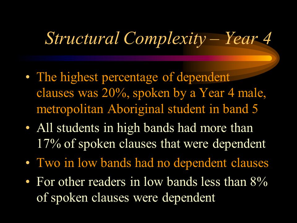 Structural Complexity – Year 6 Highest percentage of dependent clauses was 33% - spoken by a male, metropolitan Aboriginal student in Band 6 For all students in high bands more than 20% of their spoken clauses were dependent One female, metropolitan student in Band 2 used no dependent clauses when she spoke For other students with scores in low bands less than 10% of clauses were dependent
