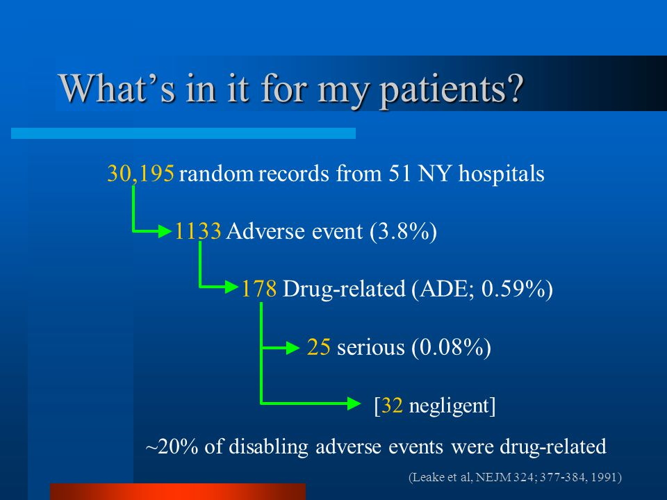 What's in it for my patients? 30,195 random records from 51 NY hospitals 1133 Adverse event (3.8%) 178 Drug-related (ADE; 0.59%) 25 serious (0.08%) [3