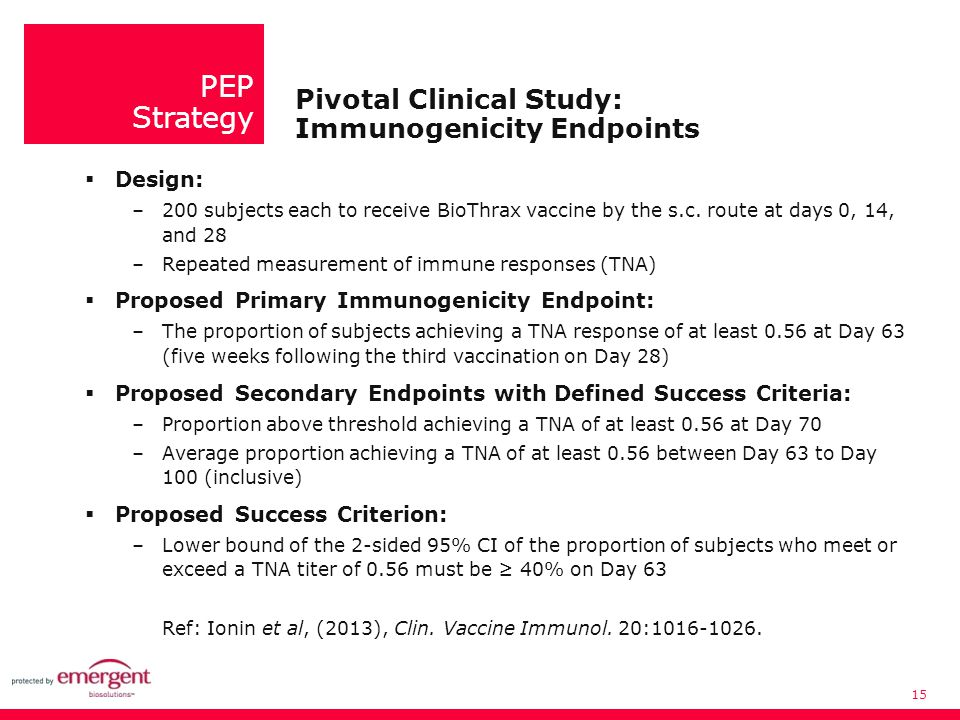 Pivotal Clinical Study: Immunogenicity Endpoints 15  Design: –200 subjects each to receive BioThrax vaccine by the s.c.