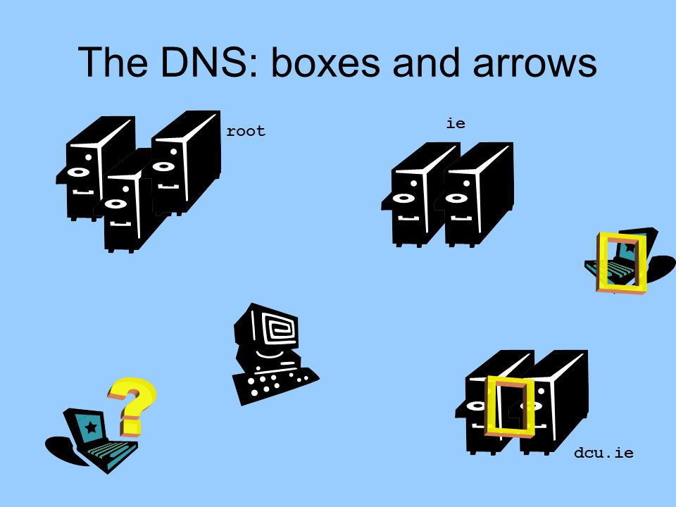 The DNS: boxes and arrows root ie dcu.ie