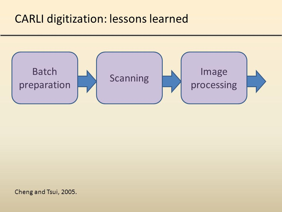 Batch preparation Image processing CARLI digitization: lessons learned Cheng and Tsui, 2005.