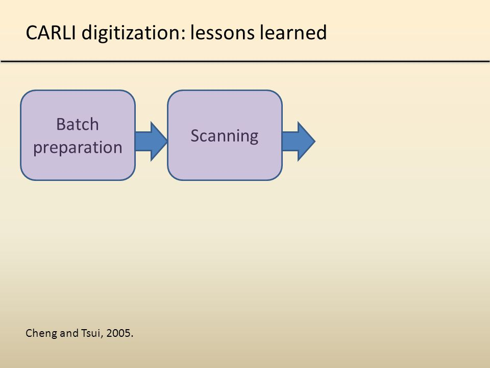 Batch preparation CARLI digitization: lessons learned Cheng and Tsui, 2005. Scanning