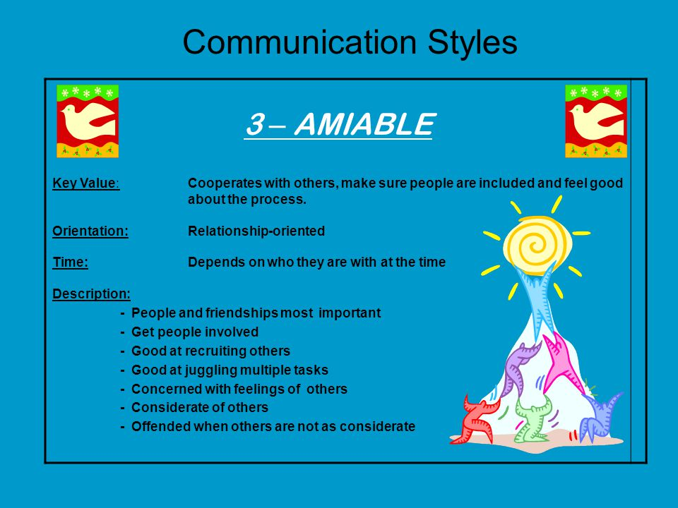 Communication Styles 3 – AMIABLE Key Value:Cooperates with others, make sure people are included and feel good about the process. Orientation:Relation