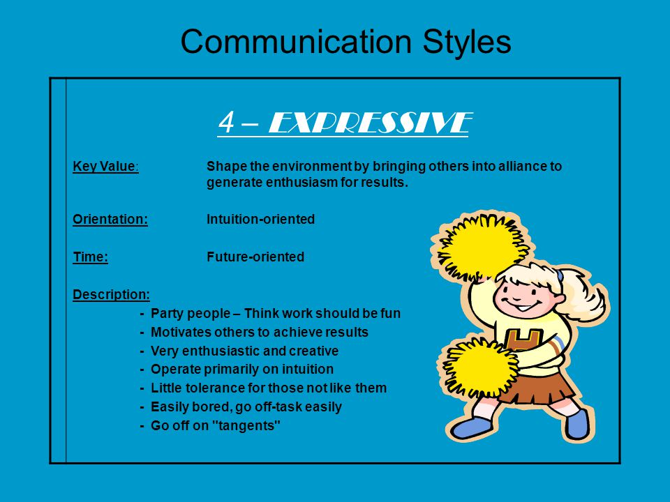 Communication Styles 4 – EXPRESSIVE Key Value:Shape the environment by bringing others into alliance to generate enthusiasm for results. Orientation:I