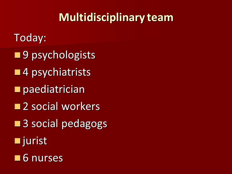 Multidisciplinary team Today: 9 psychologists 9 psychologists 4 psychiatrists 4 psychiatrists paediatrician paediatrician 2 social workers 2 social workers 3 social pedagogs 3 social pedagogs jurist jurist 6 nurses 6 nurses