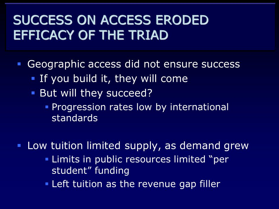 SUCCESS ON ACCESS ERODED EFFICACY OF THE TRIAD  Geographic access did not ensure success  If you build it, they will come  But will they succeed.
