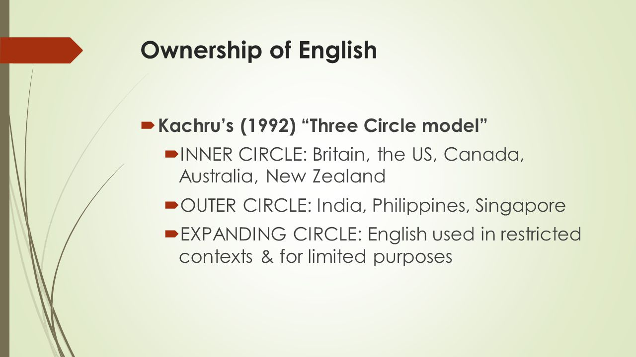 Ownership of English  Kachru's (1992) Three Circle model  INNER CIRCLE: Britain, the US, Canada, Australia, New Zealand  OUTER CIRCLE: India, Philippines, Singapore  EXPANDING CIRCLE: English used in restricted contexts & for limited purposes