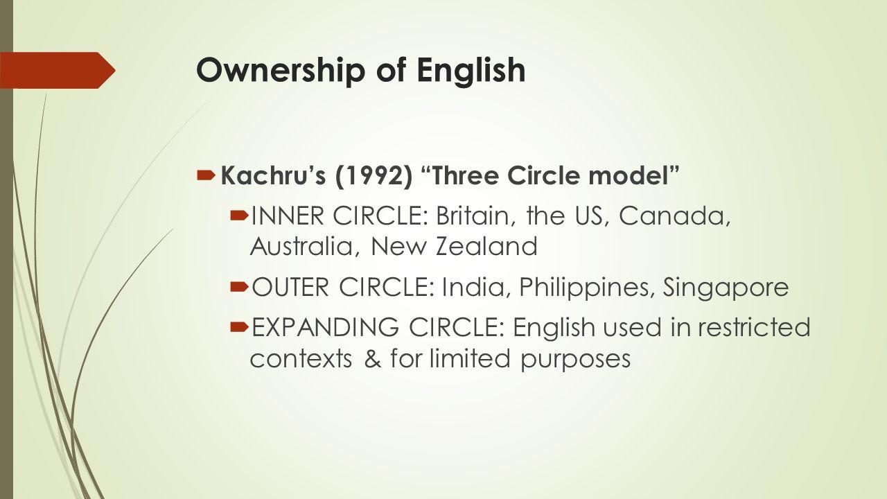 "Ownership of English  Kachru's (1992) ""Three Circle model""  INNER CIRCLE: Britain, the US, Canada, Australia, New Zealand  OUTER CIRCLE: India, Phi"