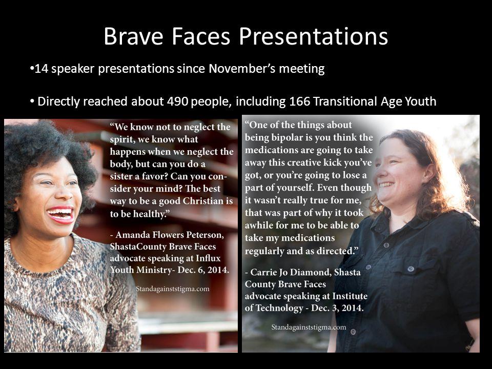 Brave Faces Presentation Highlights Introduced new speaker Alex Tara, graduate of AOD program.