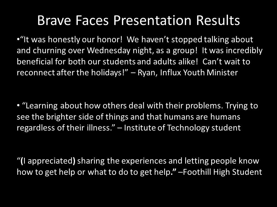 Brave Faces Presentation Results It was honestly our honor.