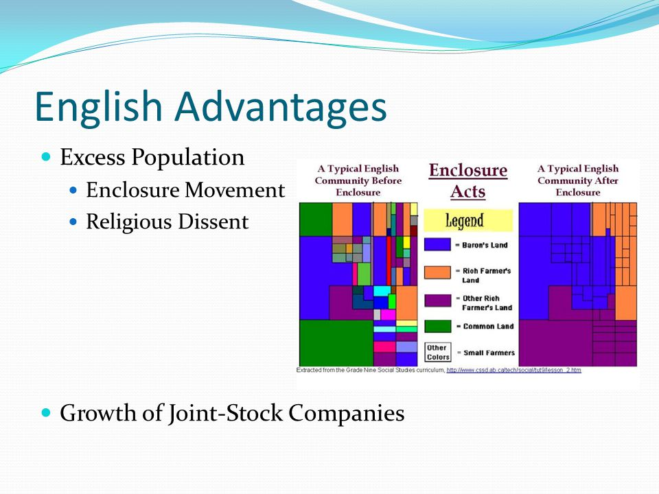 English Advantages Excess Population Enclosure Movement Religious Dissent Growth of Joint-Stock Companies