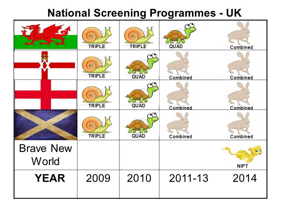 Brave New World YEAR200920102011-13 2014 TRIPLE QUAD TRIPLE QUAD TRIPLE QUAD TRIPLE QUAD Combined NIPT National Screening Programmes - UK