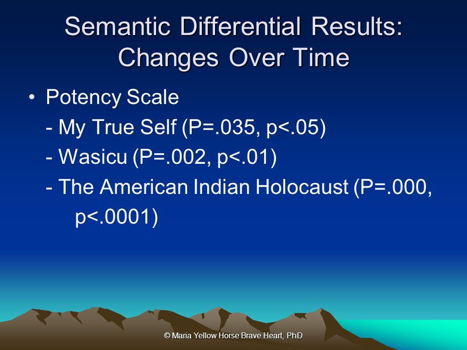 © Maria Yellow Horse Brave Heart, PhD Semantic Differential Results: Changes Over Time Potency Scale - My True Self (P=.035, p<.05) - Wasicu (P=.002,