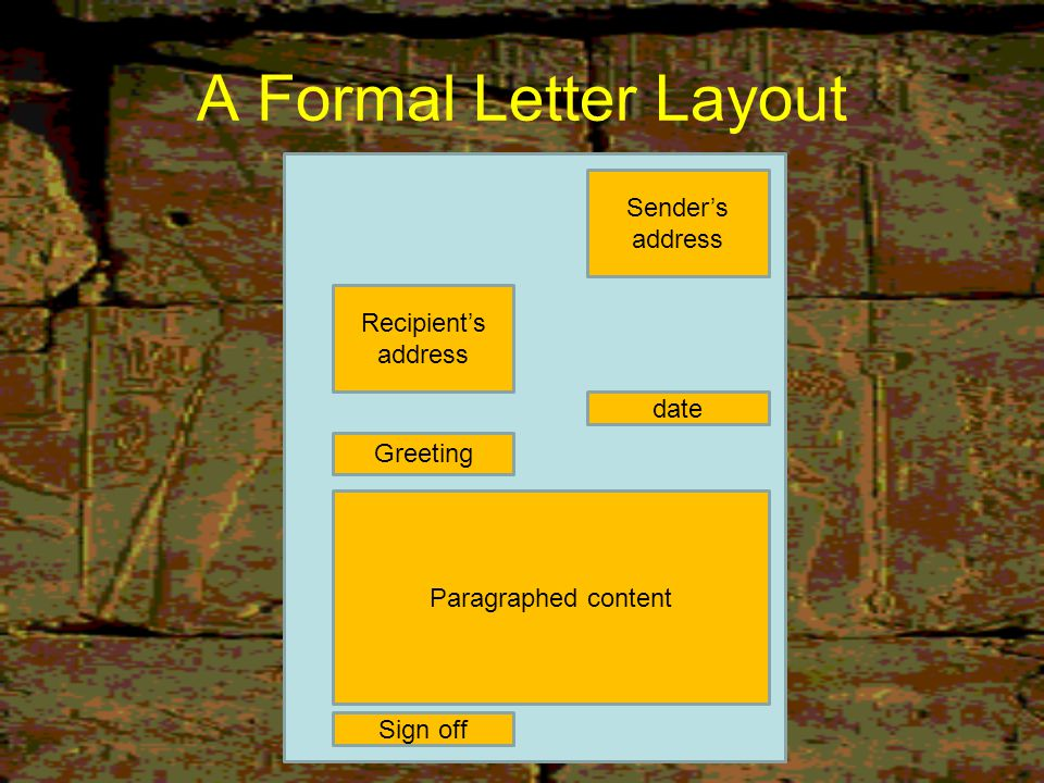 A Formal Letter Layout Sender's address Recipient's address date Greeting Paragraphed content Sign off