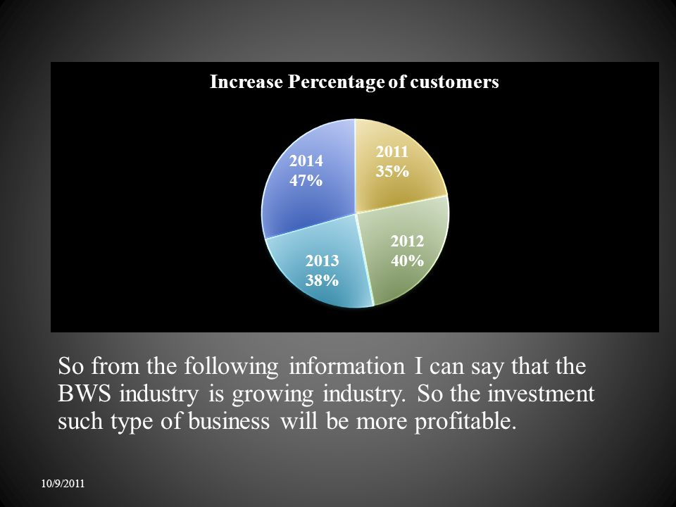 So from the following information I can say that the BWS industry is growing industry.