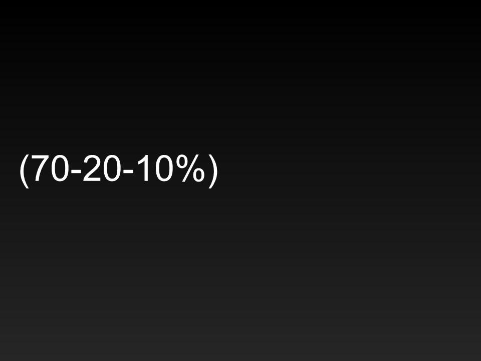 (70-20-10%)