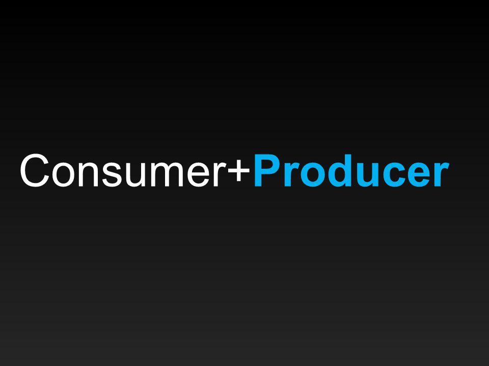 Consumer+Producer