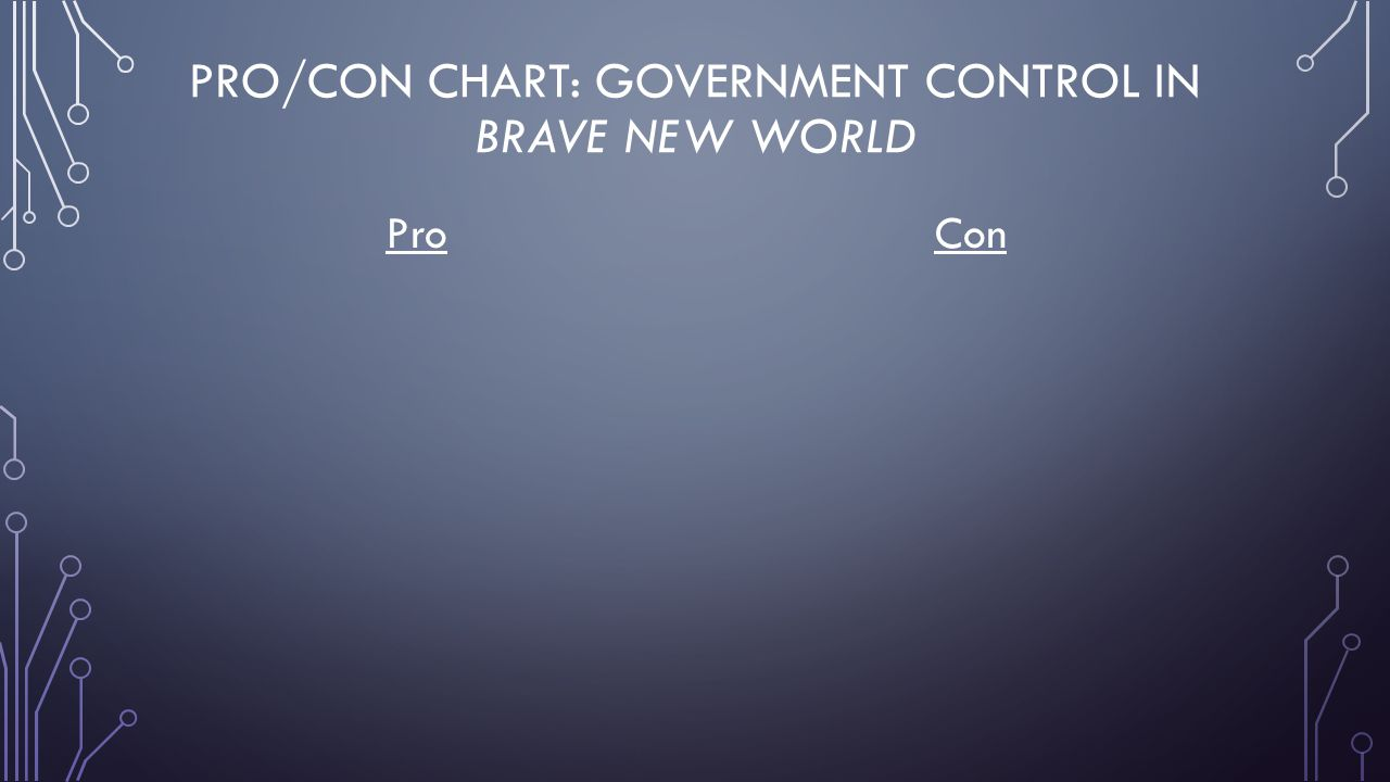 PRO/CON CHART: GOVERNMENT CONTROL IN BRAVE NEW WORLD Pro Con
