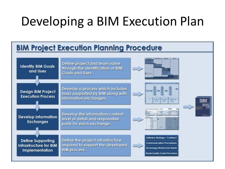 Developing a BIM Execution Plan
