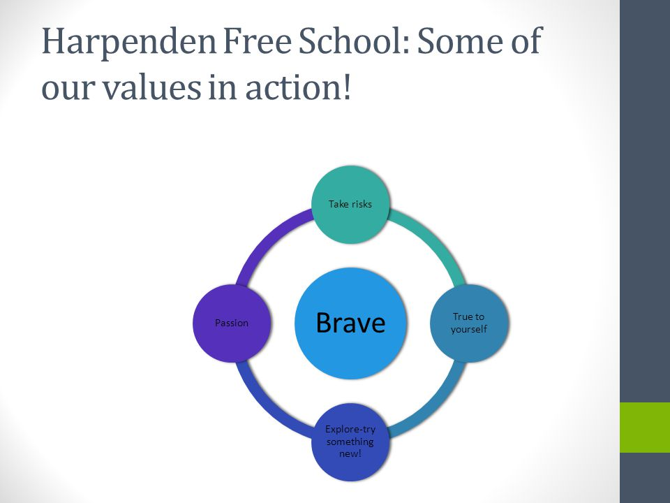 Harpenden Free School: Curious Skills based teaching to encourage independent learning Child led topic choice Children encouraged to follow their interests