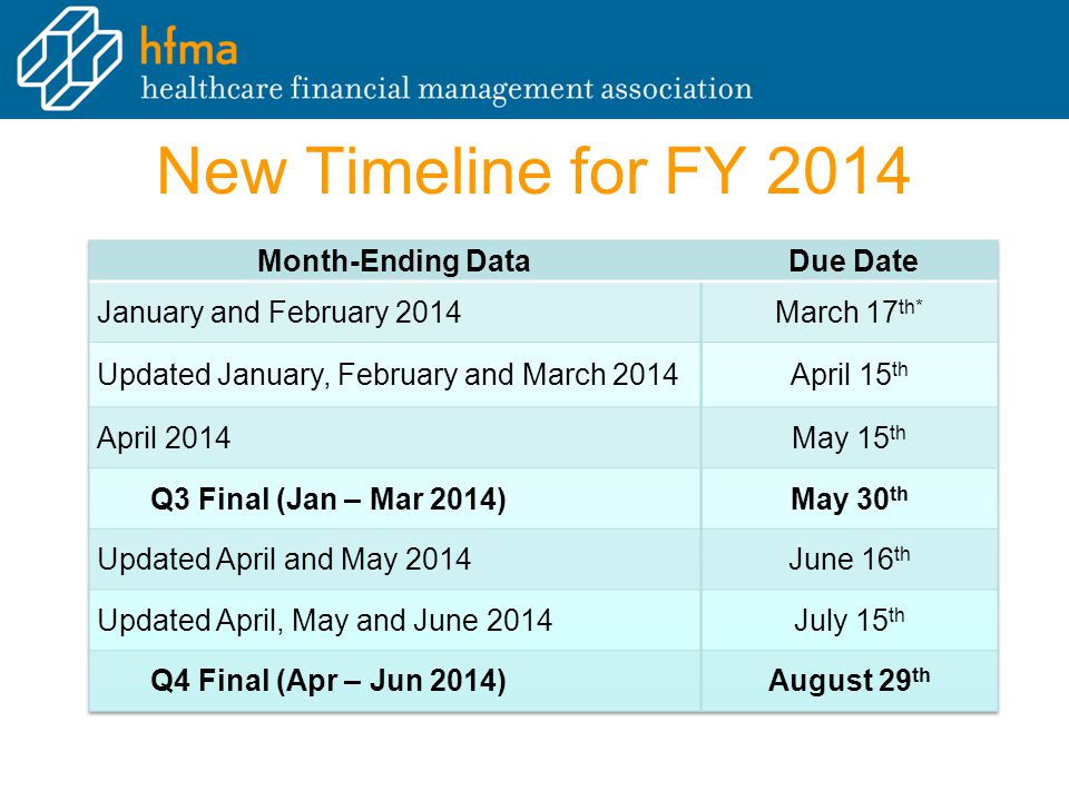 New Timeline for FY 2014