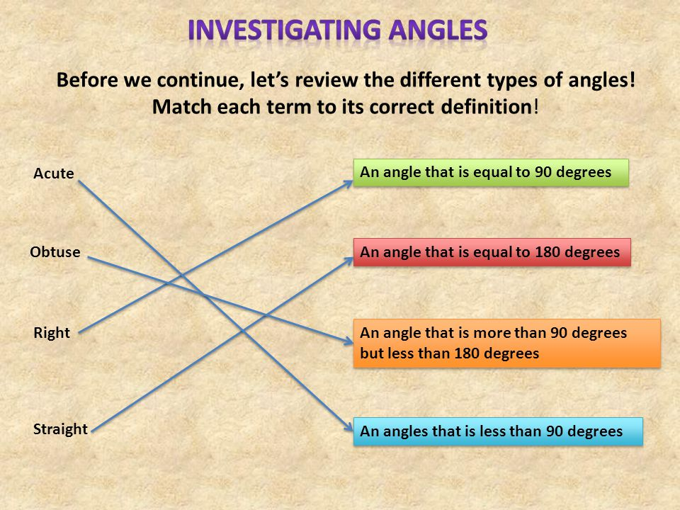 Before we continue, let's review the different types of angles.