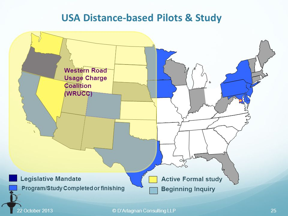 22 October 2013© D'Artagnan Consulting LLP25 USA Distance-based Pilots & Study Legislative Mandate Active Formal study Program/Study Completed or finishing Beginning Inquiry Western Road Usage Charge Coalition (WRUCC)