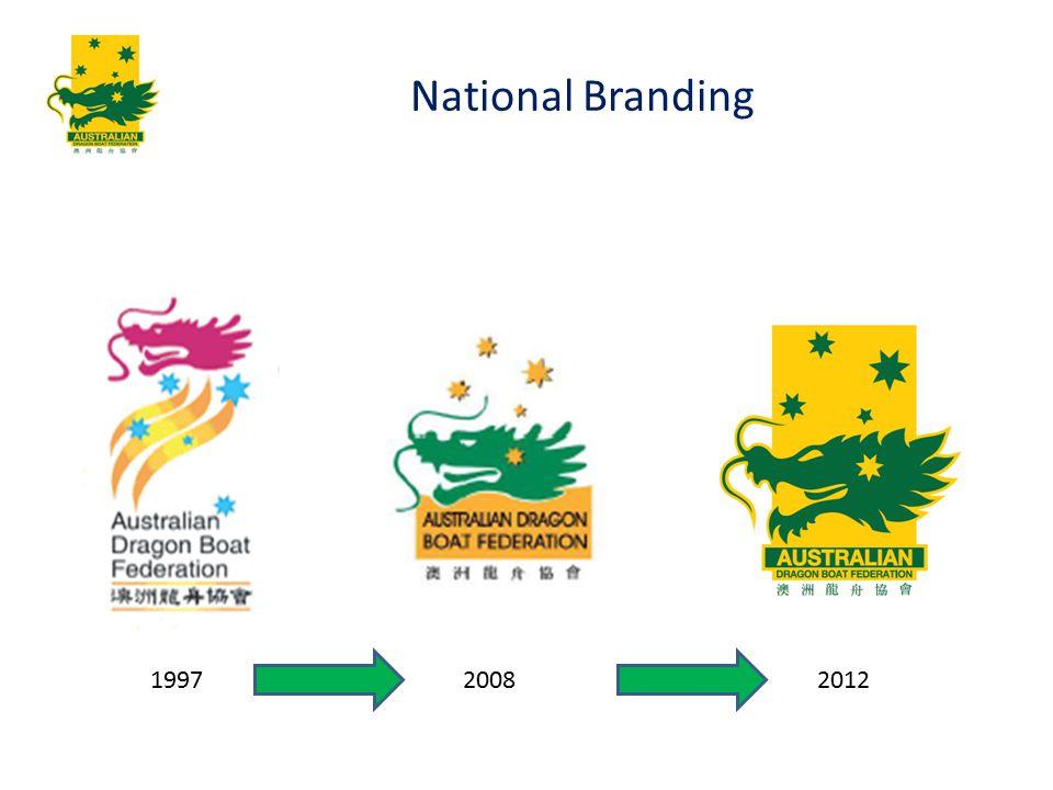 National Branding 199720082012