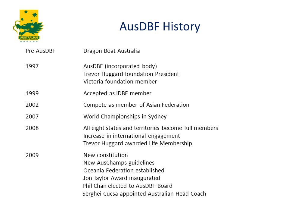 AusDBF History Pre AusDBFDragon Boat Australia 1997AusDBF (incorporated body) Trevor Huggard foundation President Victoria foundation member 1999Accepted as IDBF member 2002Compete as member of Asian Federation 2007World Championships in Sydney 2008All eight states and territories become full members Increase in international engagement Trevor Huggard awarded Life Membership 2009 New constitution New AusChamps guidelines Oceania Federation established Jon Taylor Award inaugurated Phil Chan elected to AusDBF Board Serghei Cucsa appointed Australian Head Coach