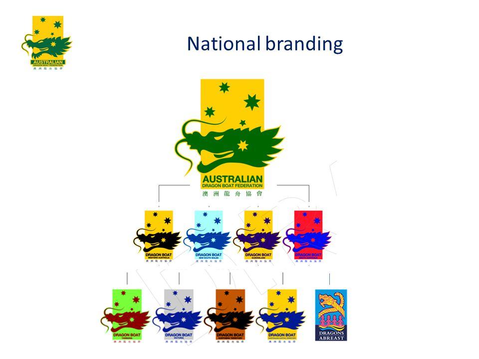 National branding