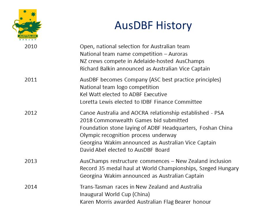 AusDBF History 2010Open, national selection for Australian team National team name competition – Auroras NZ crews compete in Adelaide-hosted AusChamps Richard Balkin announced as Australian Vice Captain 2011AusDBF becomes Company (ASC best practice principles) National team logo competition Kel Watt elected to ADBF Executive Loretta Lewis elected to IDBF Finance Committee 2012Canoe Australia and AOCRA relationship established - PSA 2018 Commonwealth Games bid submitted Foundation stone laying of ADBF Headquarters, Foshan China Olympic recognition process underway Georgina Wakim announced as Australian Vice Captain David Abel elected to AusDBF Board 2013AusChamps restructure commences – New Zealand inclusion Record 35 medal haul at World Championships, Szeged Hungary Georgina Wakim announced as Australian Captain 2014Trans-Tasman races in New Zealand and Australia Inaugural World Cup (China) Karen Morris awarded Australian Flag Bearer honour