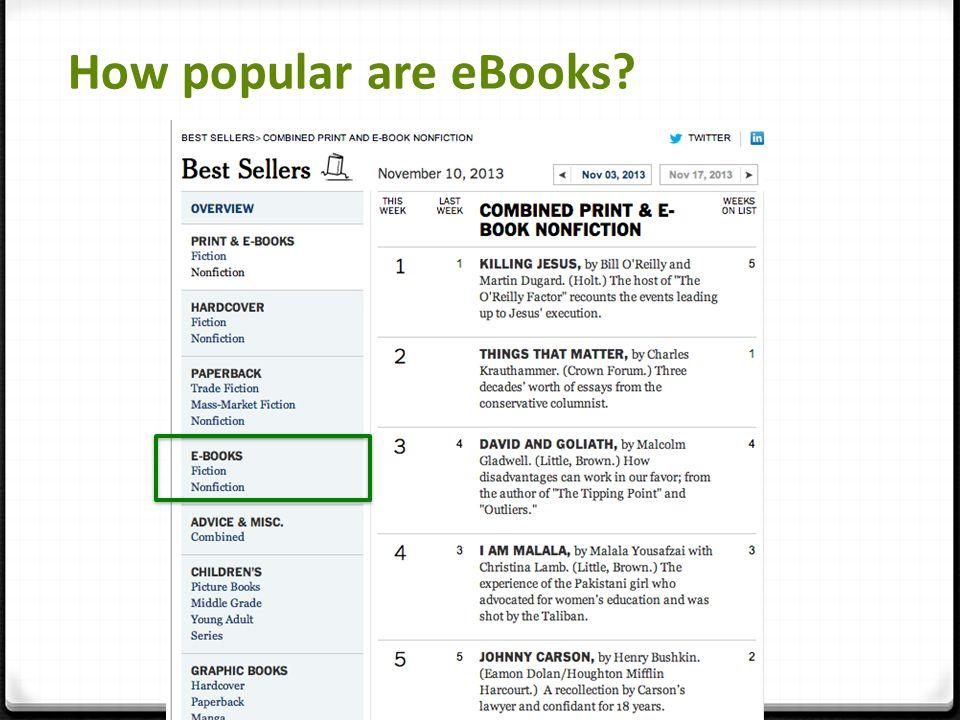 How popular are eBooks