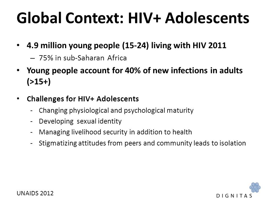 Global Context: HIV+ Adolescents 4.9 million young people (15-24) living with HIV 2011 – 75% in sub-Saharan Africa Young people account for 40% of new infections in adults (>15+) UNAIDS 2012 Challenges for HIV+ Adolescents -Changing physiological and psychological maturity -Developing sexual identity -Managing livelihood security in addition to health -Stigmatizing attitudes from peers and community leads to isolation