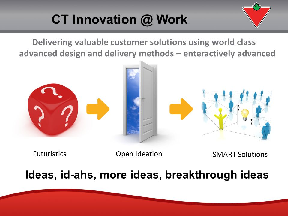 16 CT Innovation @ Work Open Ideation SMART Solutions Futuristics Delivering valuable customer solutions using world class advanced design and deliver
