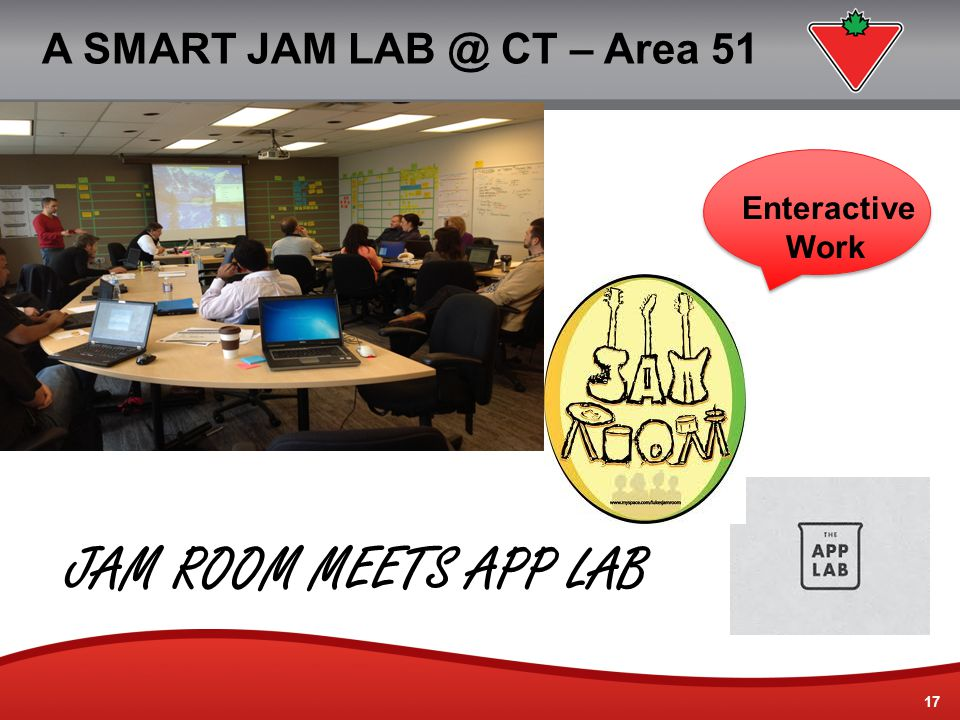 17 A SMART JAM LAB @ CT – Area 51 JAM ROOM MEETS APP LAB Enteractive Work