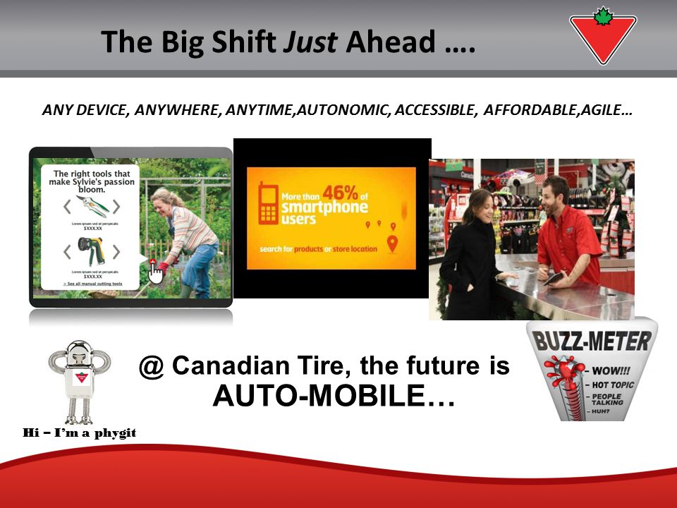 9 The Big Shift Just Ahead …. ANY DEVICE, ANYWHERE, ANYTIME,AUTONOMIC, ACCESSIBLE, AFFORDABLE,AGILE… Hi – I'm a phygit @ Canadian Tire, the future is