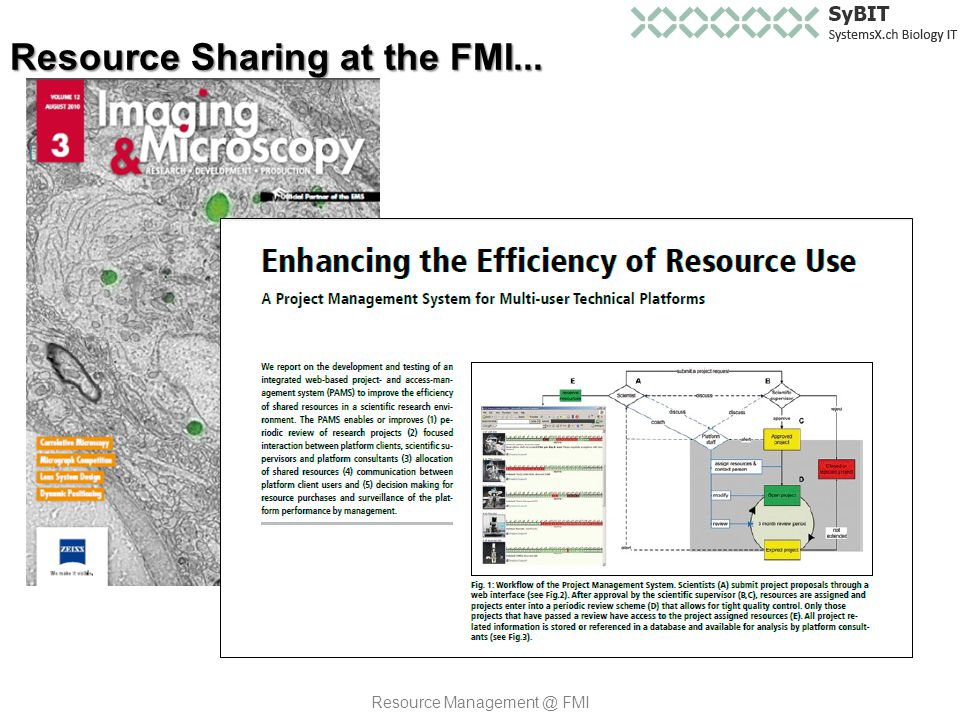 Resource Sharing at the FMI... Resource Management @ FMI
