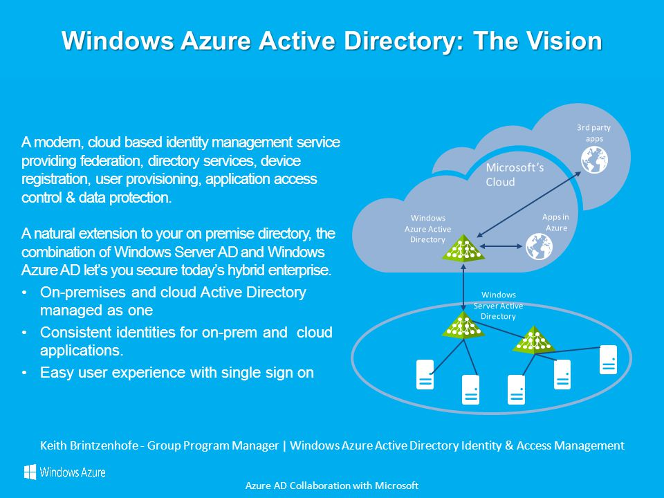 Windows Azure Active Directory: The Vision A modern, cloud based identity management service providing federation, directory services, device registration, user provisioning, application access control & data protection.