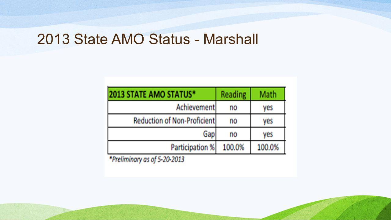 2013 State AMO Status - Marshall