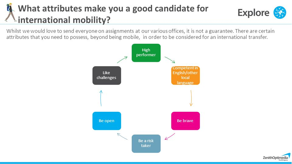 What attributes make you a good candidate for international mobility? Whilst we would love to send everyone on assignments at our various offices, it