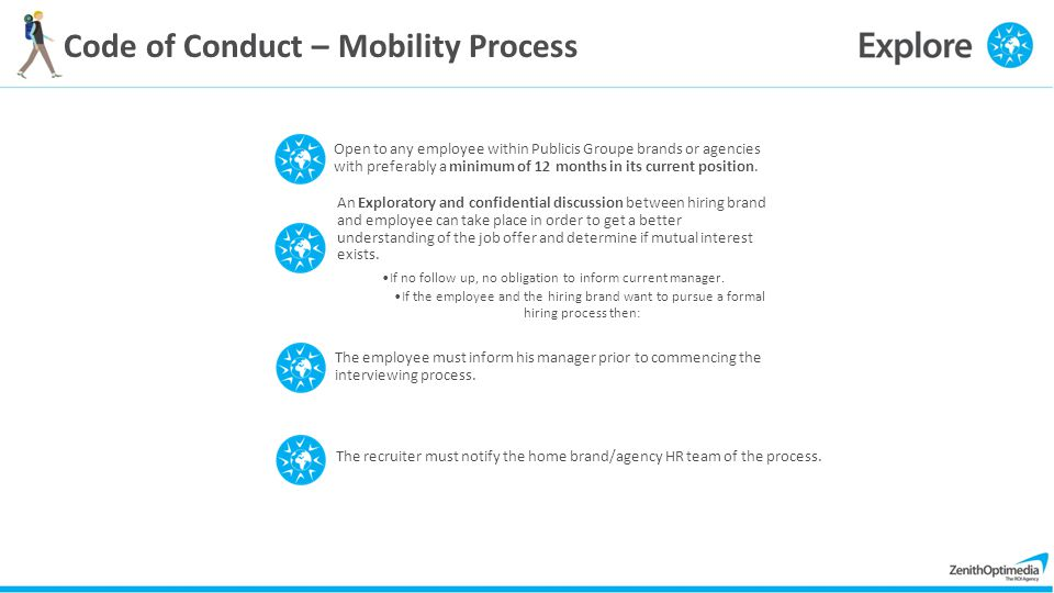 Code of Conduct – Mobility Process Open to any employee within Publicis Groupe brands or agencies with preferably a minimum of 12 months in its curren
