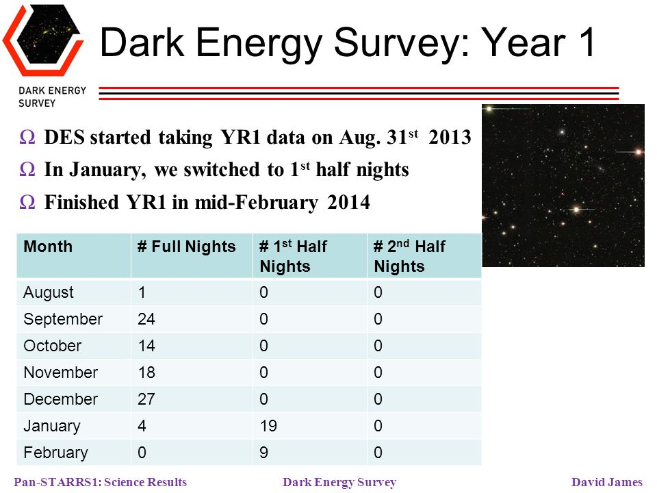 Pan-STARRS1: Science Results Dark Energy Survey David James Dark Energy Survey: Year 1 Month# Full Nights# 1 st Half Nights # 2 nd Half Nights August1