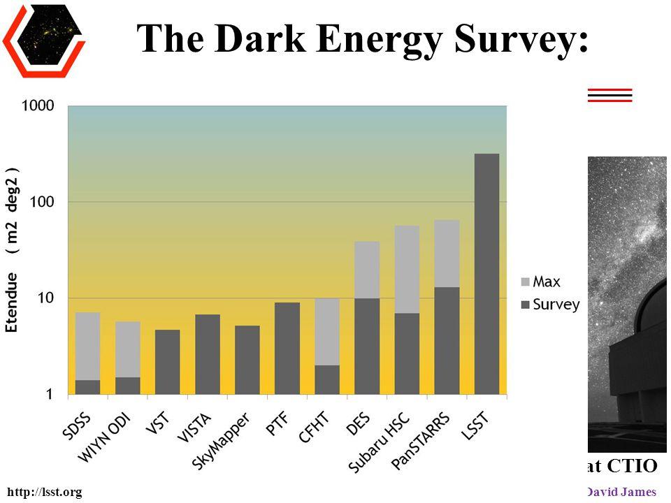 Pan-STARRS1: Science Results Dark Energy Survey David James The DES Collaboration