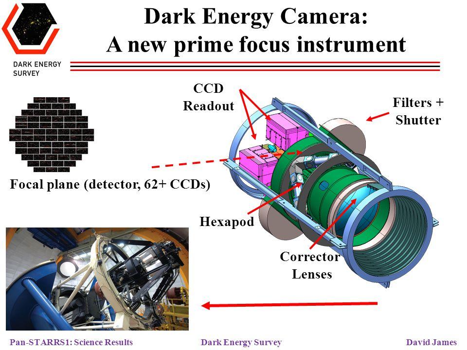 Pan-STARRS1: Science Results Dark Energy Survey David James Brave New World: DECam ParameterMosaic IIDECam No.