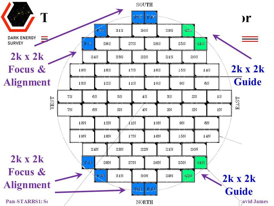 Pan-STARRS1: Science Results Dark Energy Survey David James First DES (SV) Science Paper: 2014arXiv1405.4285M