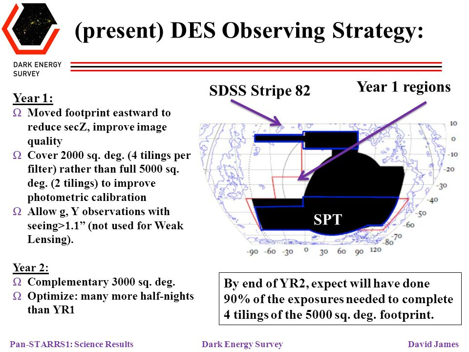 Pan-STARRS1: Science Results Dark Energy Survey David James (present) DES Observing Strategy: Year 1 regions SDSS Stripe 82 SPT Year 1: ΩMoved footpri
