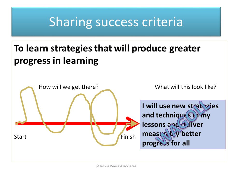 Sharing success criteria To learn strategies that will produce greater progress in learning How will we get there What will this look like.