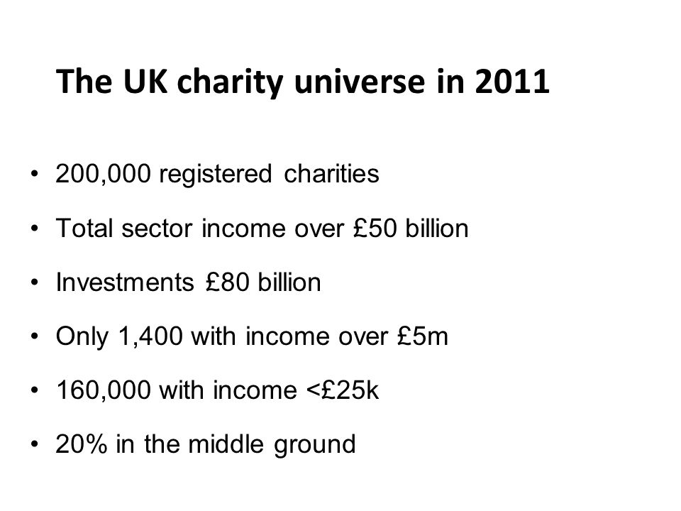 The UK charity universe in 2011 200,000 registered charities Total sector income over £50 billion Investments £80 billion Only 1,400 with income over £5m 160,000 with income <£25k 20% in the middle ground