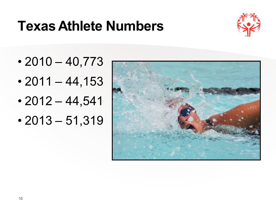 Texas Athlete Numbers 2010 – 40,773 2011 – 44,153 2012 – 44,541 2013 – 51,319 10